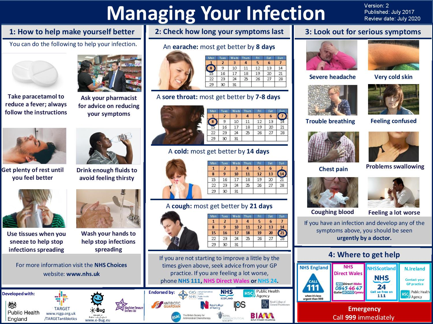 manage your infection